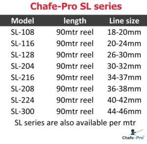tubular sleeve Chafe-Pro
