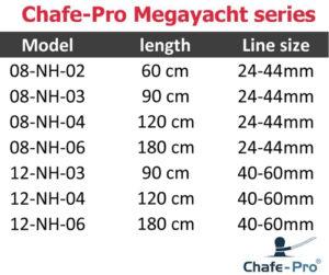 Chafe-Pro megayacht series