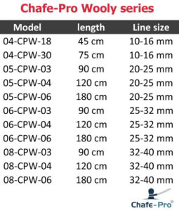 Chafe-Pro wooly series