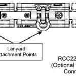 ronstan safety rails