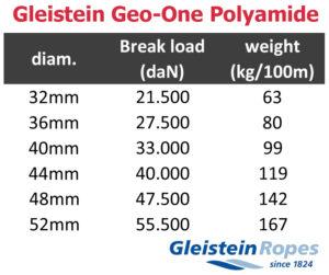 geoone polyamide mooring line