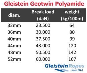GeoTwin polyamide mooring line
